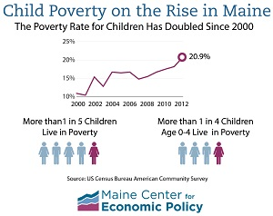 Child-Poverty-2012-2_small