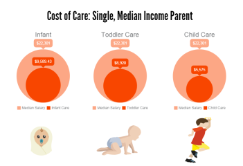 cost-of-child-care